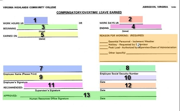 Compensatory/Overtime Leave Earned